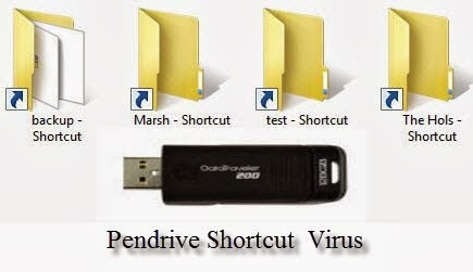 Shortcut Virus