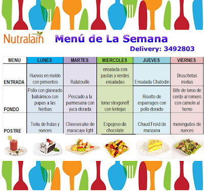 Dietas Saludables Menu Semanal