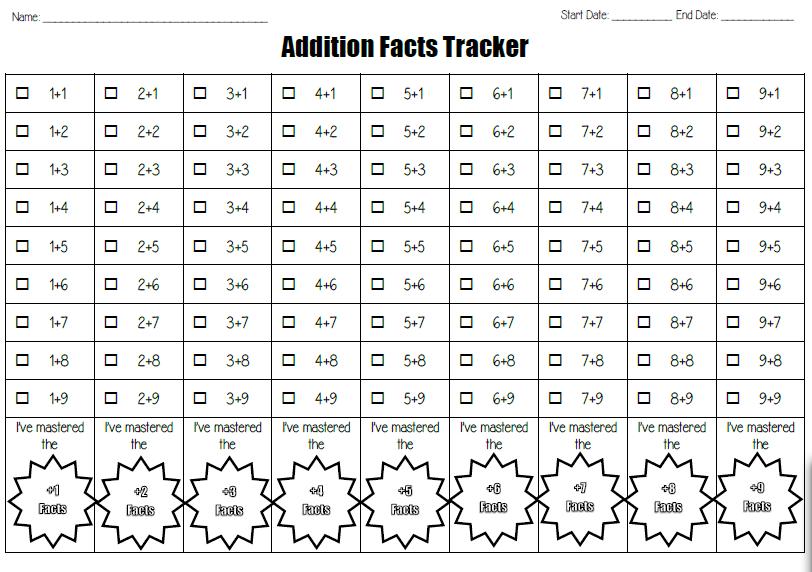 Math Facts Progress Charts ~ TJ Homeschooling