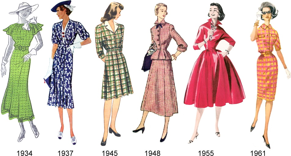 british vintage clothing