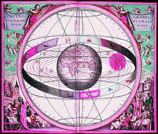 Astrology Free School Tropical Versus Sidereal Horoscope