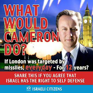 Gaza: What would Cameron do?