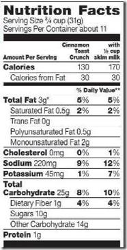 Cinnamon toast crunch nutrition facts car tuning