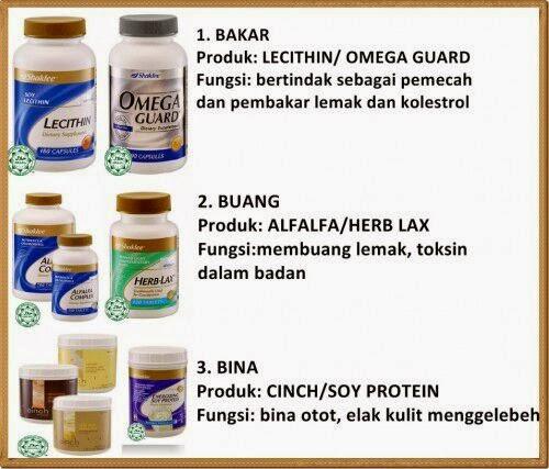 Punca-Punca dan Cara Atasi Berat Badan Berlebihan (Overweight)