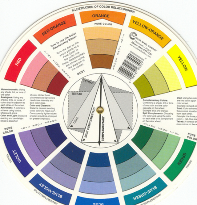 Jo Michaels Blog Color Wheel