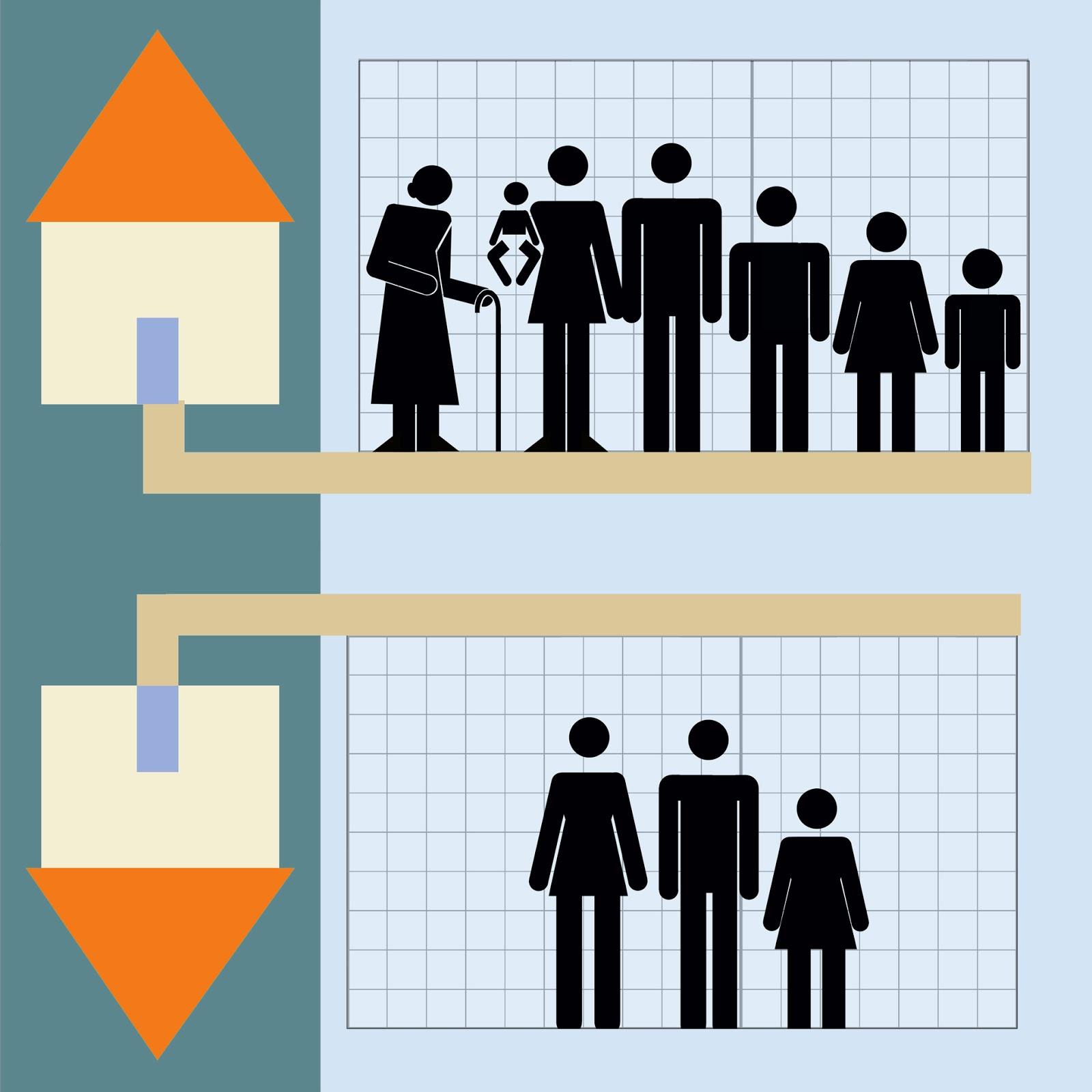 isotipos, cambios familia, piramide invertida
