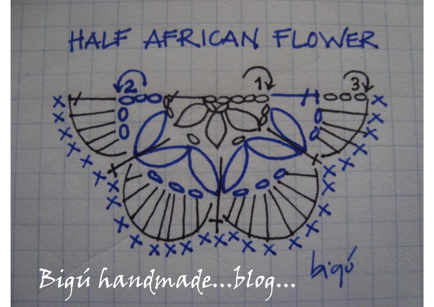 African Flower Crochet Pattern Half : Big? Handmade: Medio granny African Flower ( Half African ...