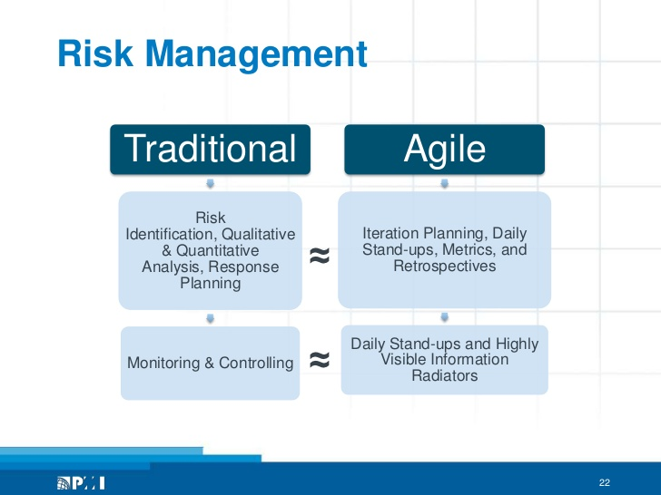 Agile drum for Agile project management vs traditional project management