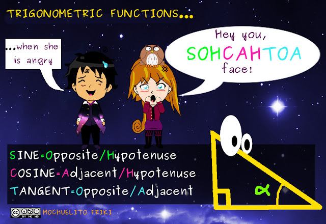trigonometric functions mnemonics
