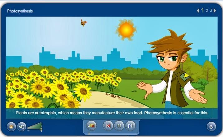 http://contenidos.proyectoagrega.es/visualizador-1/Visualizar/Visualizar.do?idioma=en&identificador=es_2009091663_8265944&secuencia=false#