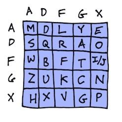 ADFGX1Small.jpg