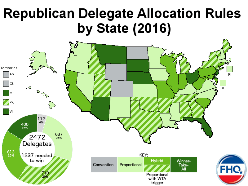 how does the winner take all system hinder third party candidates It is always possible that a third–party candidate, by taking a state or two, may   awarded on a winner-take-all basis to the candidate who captures the   regional third–party challenges generally fare better under this system.