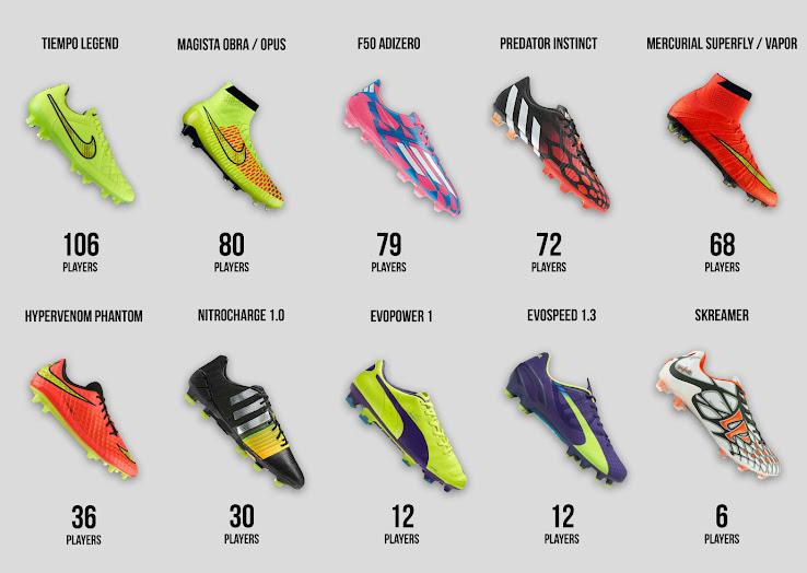 Botas de fútbol de hombre Gran selección en Zalando - imagenes de zapatillas de futbol
