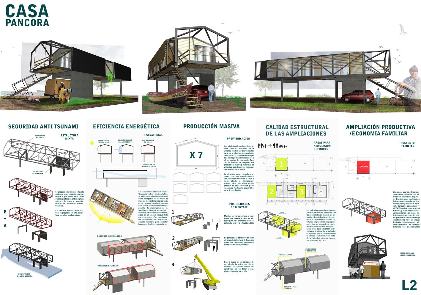 Arquitectura interior laminas for Laminas arquitectura