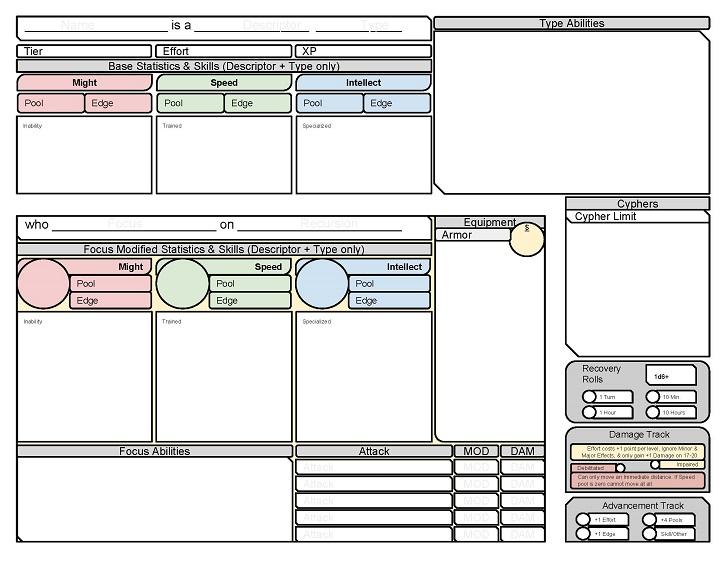 Custom Character Sheet Design : Inspiration strikes tuesday tools the strange