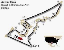 GP Austin USA