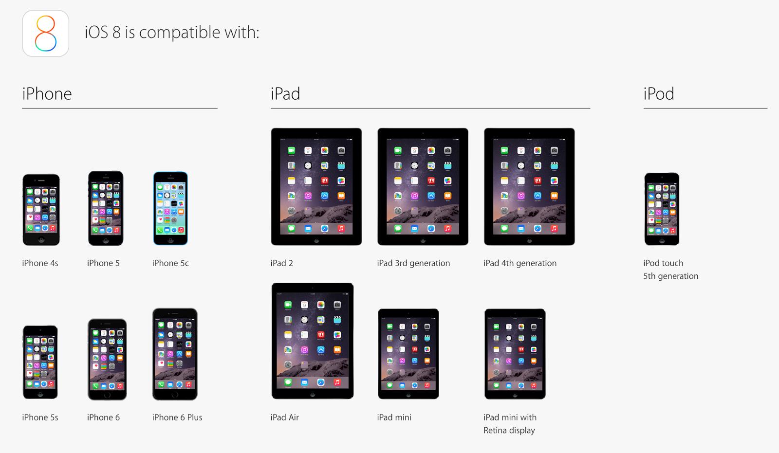 Nâng cấp iOS 8 - Hướng dẫn nâng cấp iOS 8 cho iPhone, iPad