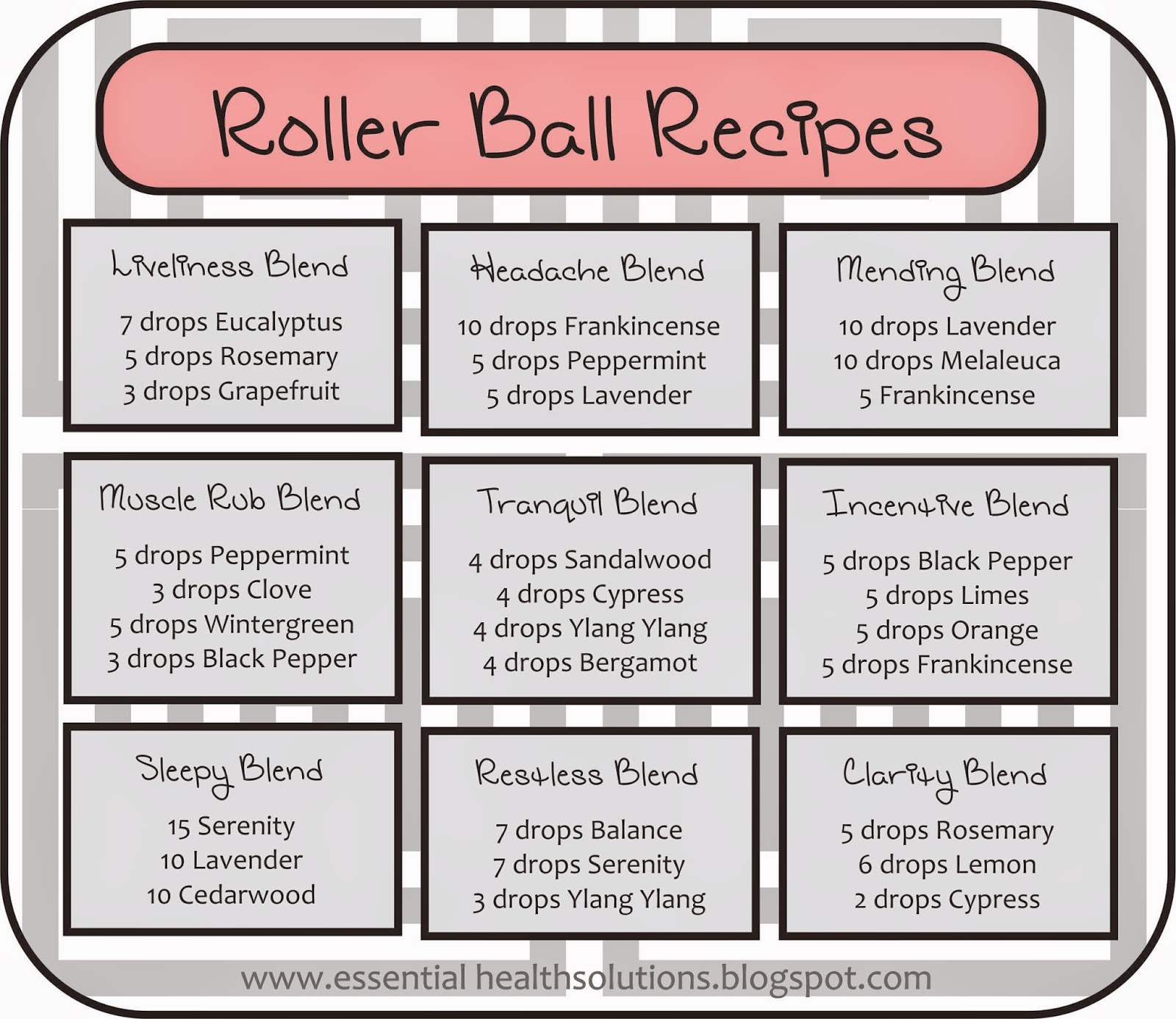 Essential Health Solutions Roller Ball Recipes