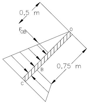 Ejercicio resuelto de estatica de fluidos fuerza hidrostatica imagen 2 problema 5