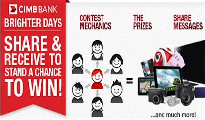 CIMB 'Brighter Days' Contest
