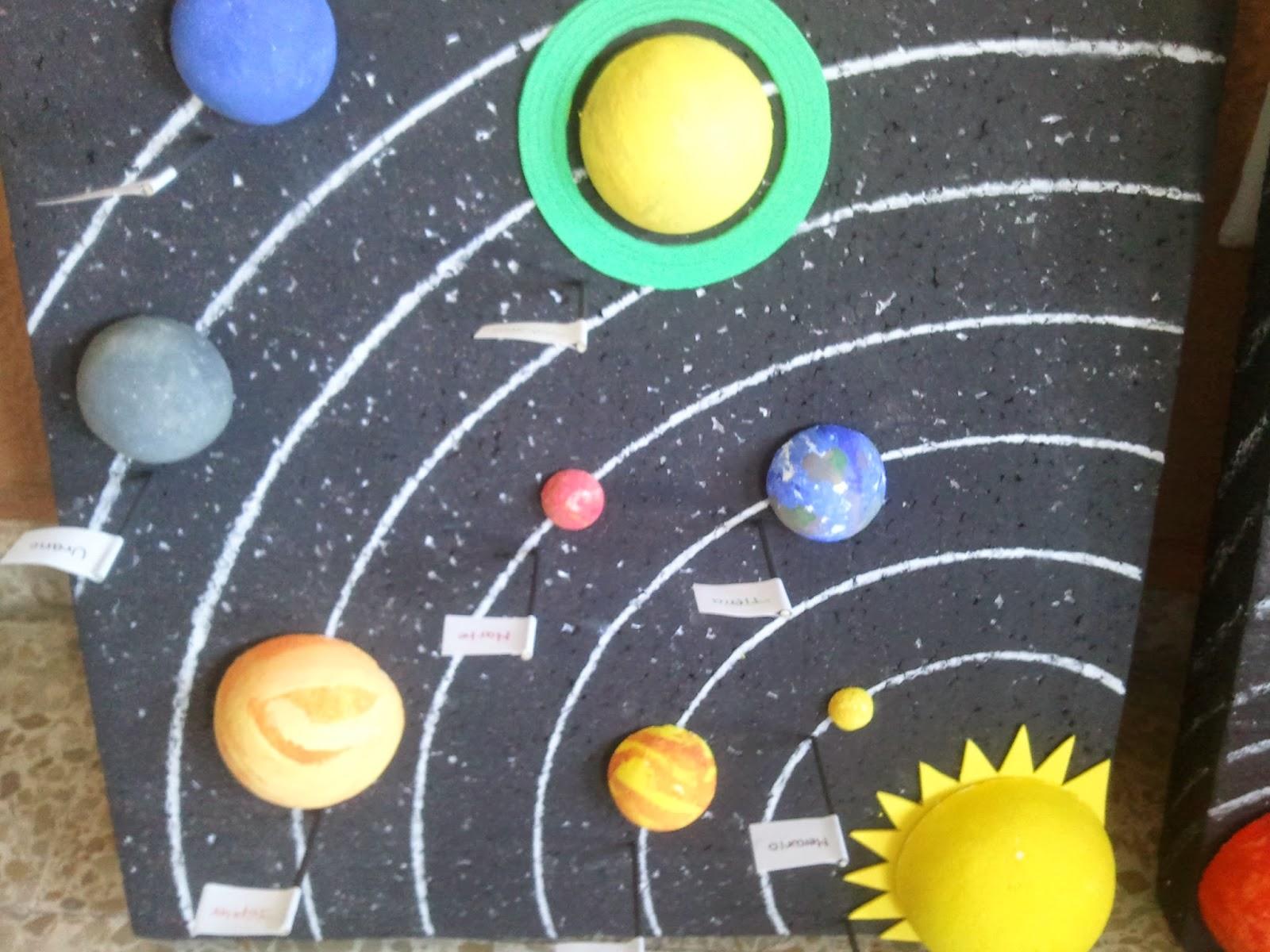 Mareainclusiva Tema 7 El Universo Maquetas Del Universo