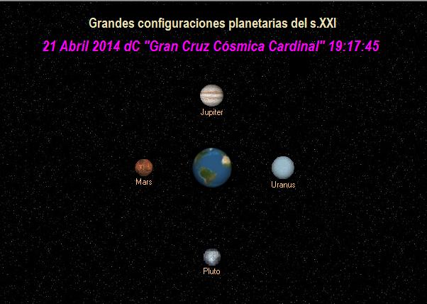 grafico fondo negro indicando ubicación de planetas durante evento de la Gran Cruz Cósmica de abril 21, 2014