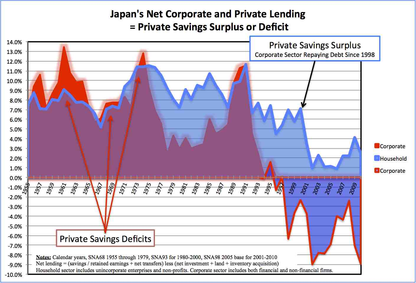 japan economics Updated data, charts and expert forecasts on japan gdp get access to historical data and projections for japanese economic growth.