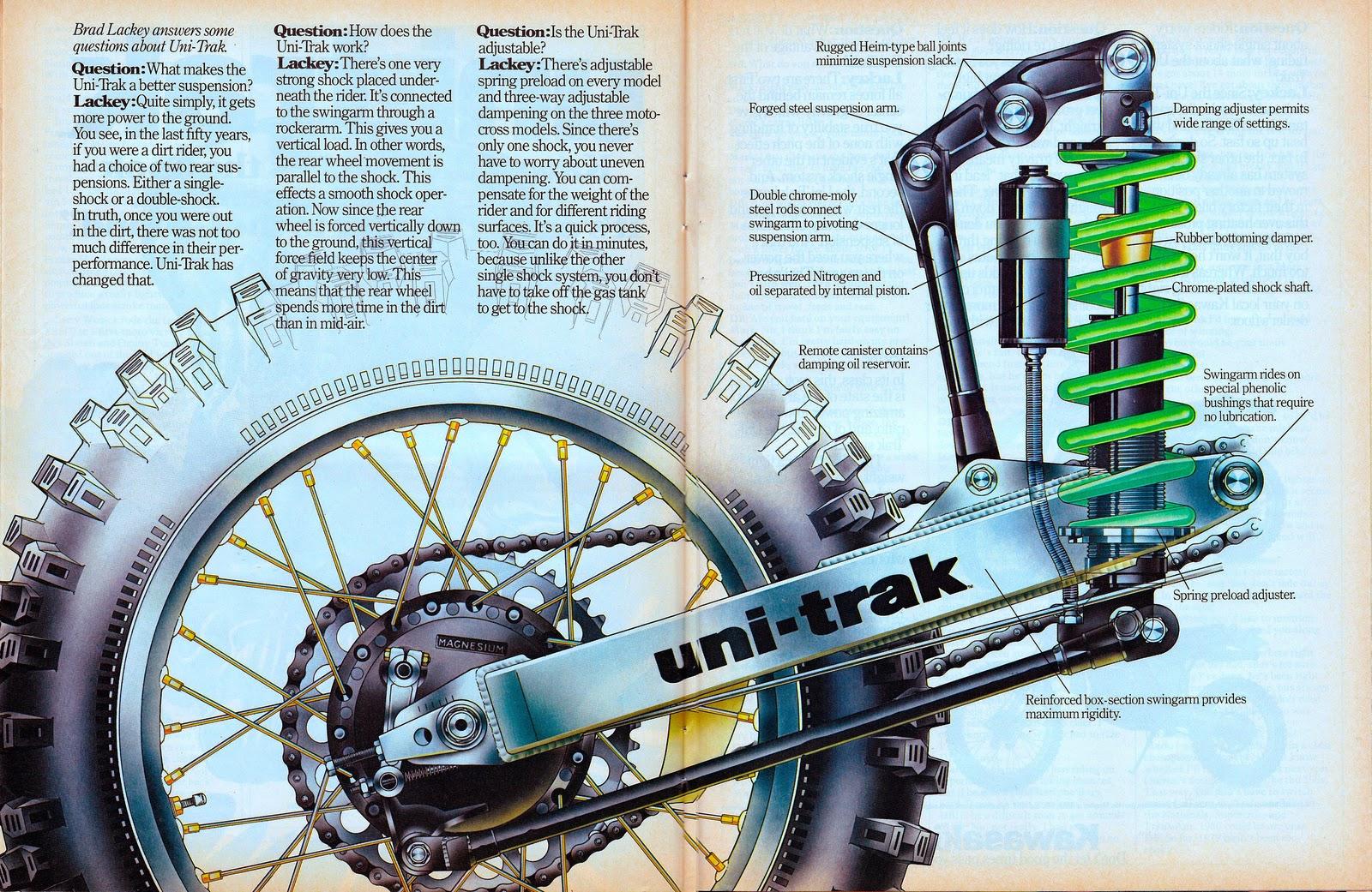 Ossa Plonker BLT Kawasaki+Uni-Track+1980+02