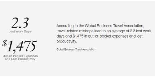 Have app, will (business) travel