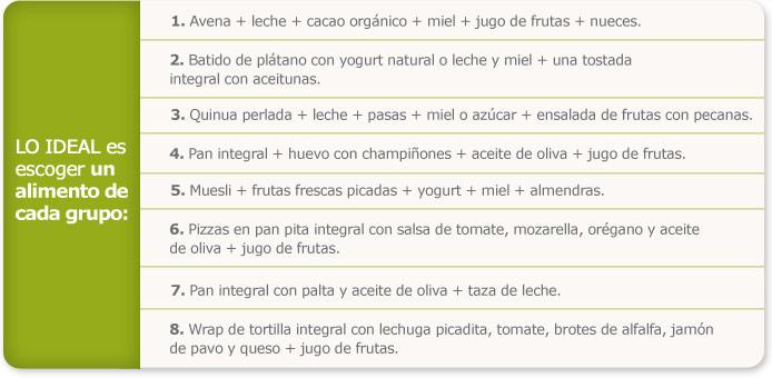 Tabla alimenticia con ejemplos de comidas