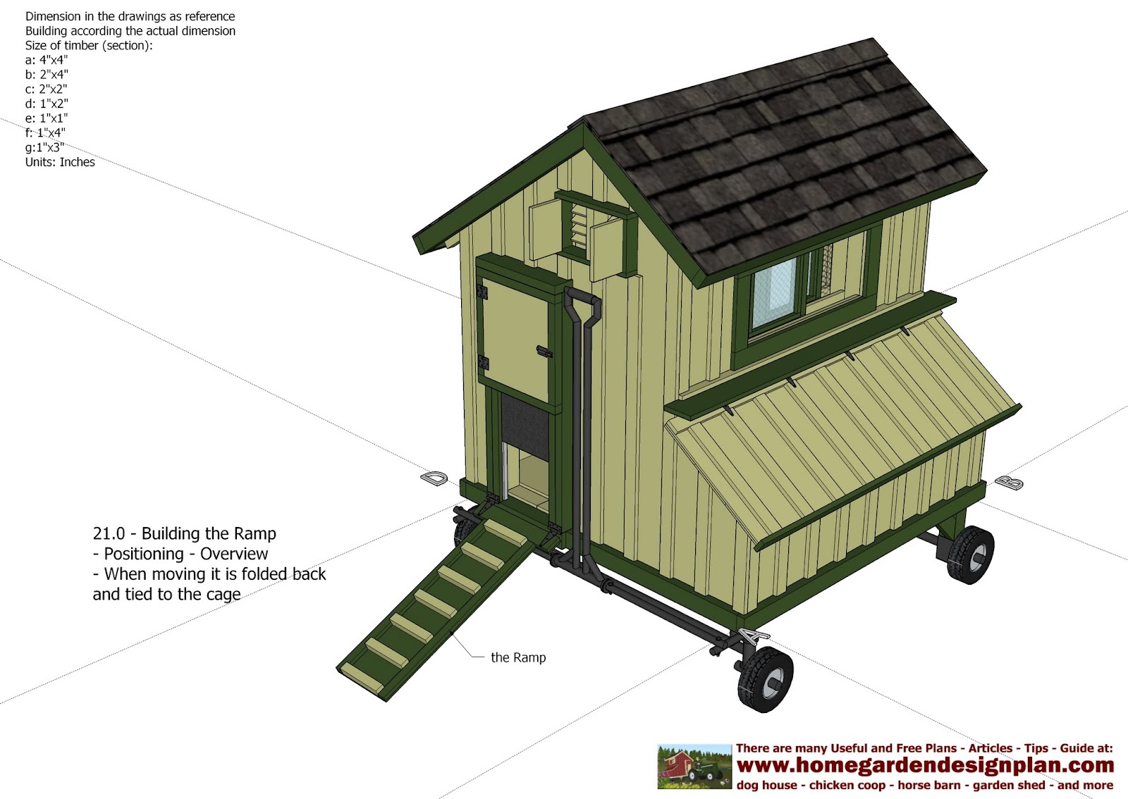 Chicken house plans pdf  Coop PlanFree Chicken Co op Design Plans