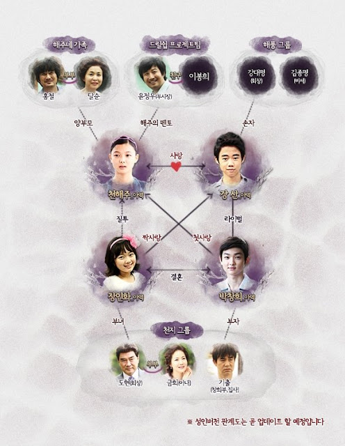 detail serial drama judul serial drama may queen 메이퀸 me