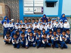 Kelas II Umar