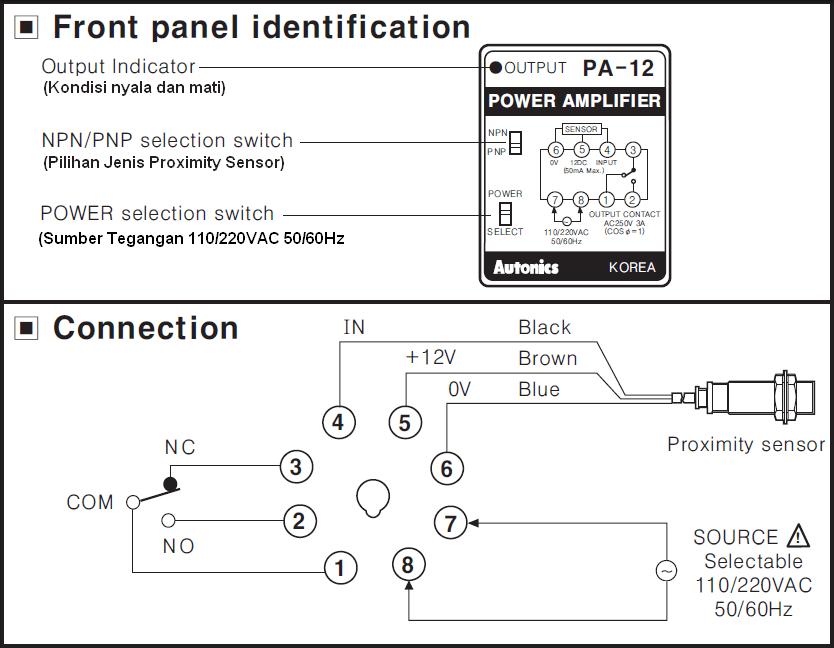 Download wiring diagram yakni mengandalkan input signal dari proximity sensor dan beroutput pada bekerjanya kontak kontak nc no nya berikut gambar dan diagram koneksinya ccuart Images