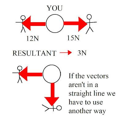 how to get into quantum physics