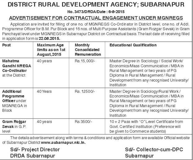 Various Jobs Vacancy In Drda Subarnapur Jobs In Odisha