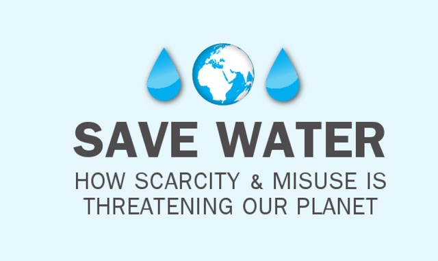 water shortage or water misuse Water is a transparent, tasteless, odorless, and nearly colorless chemical substance that is the main constituent of earth's streams, lakes, and oceans, and the.