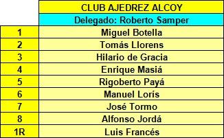 Componentes del Club Ajedrez Alcoy en el II Campeonato de España de Ajedrez por Equipos