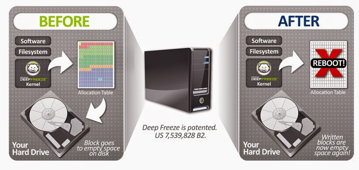 Get Deep Freeze Standard Edition 7.8.1 Final + Serial Keys