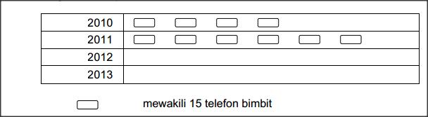 Soalan-PTD-Seksyen-B-Soalan-4