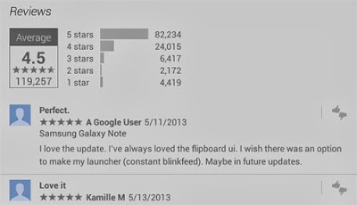 Reviews adn rating in Google App Store