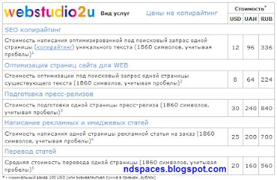 Копирайтинг стоимость. Расценки на копирайтинг у веб-студии. Поисковая оптимизация текста. Написание рекламных статей и пресс-релизов цены 2013.