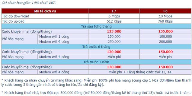 Đăng Ký Lắp Mạng Wifi FPT Bắc Giang 1