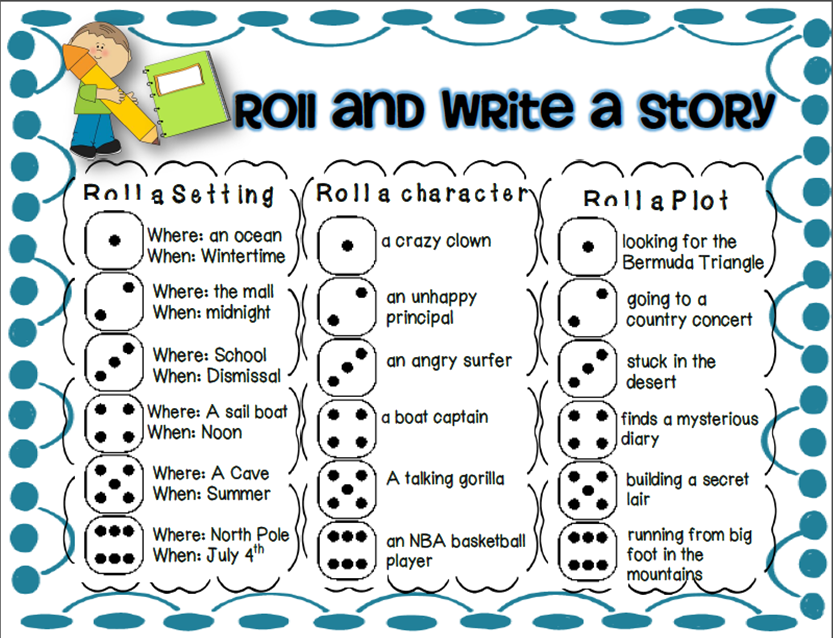 steps to writing a creative story Helping students write a creative story once students have become familiar with the basics of english and have begun communicating, writing can help open up new avenues of expression these first steps are often difficult as students struggle to combine simple.