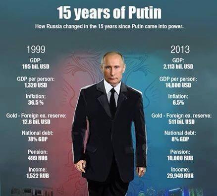 Ukrainian With Russian Influences