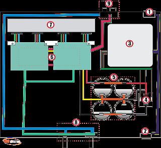 component arrangement design