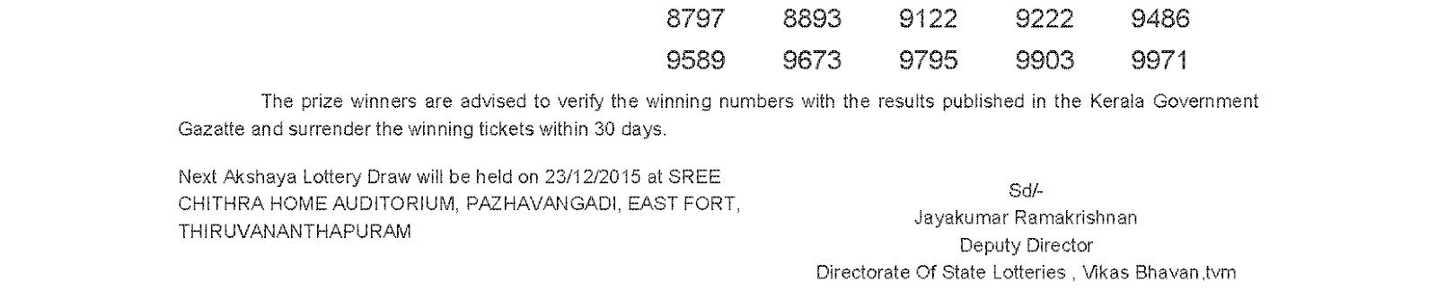 AKSHAYA Lottery AK 220 Result 16-12-2015