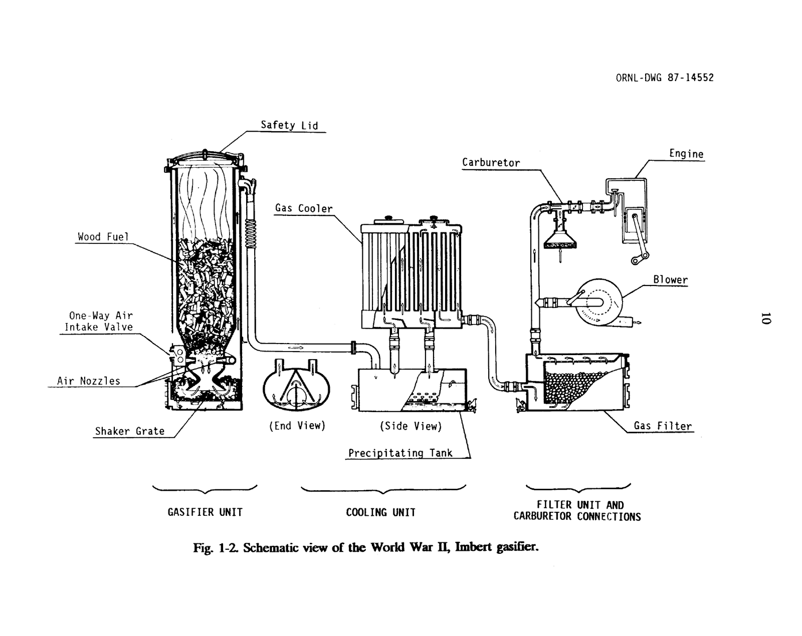 Construction Of A Simplified Wood Gas Generator For Fueling Internal External Combustion Engine Diagram The Above Are Some Pics I Saved From Engines In Petroleum Emergency