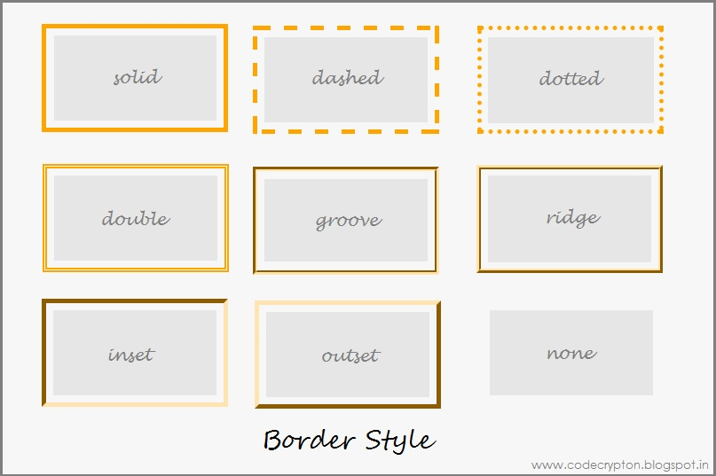 html how to put a border around text and image