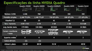 Nvidia Quadro - GPU Kepler